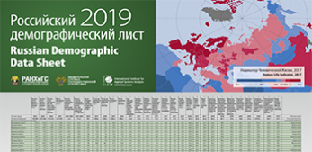 Russian Demographic Data Sheet 2019