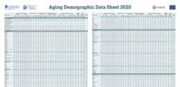 Aging Demographic Data Sheet 2020
