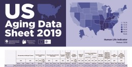 US Aging Data Dheet