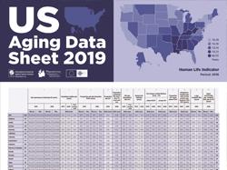 United States Aging Data Sheet 2019