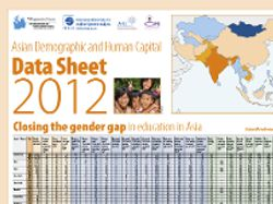 Asian Demographic Data Sheets 2012, 2008