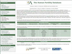 Human Fertility Database