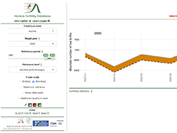 COVID-19: New Database and Visualisation Tool on Short-Term Fertility Fluctuations (STFF)