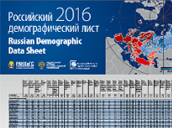 Russian Demographic Data Sheet 2016